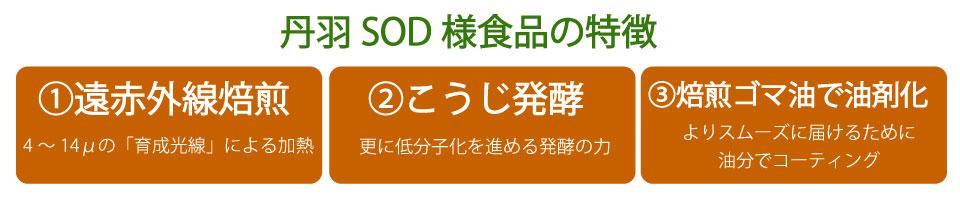 丹羽SOD特許製法